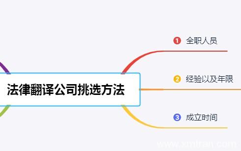法律翻译公司如何正确选择,又为何非要选专业型法律翻译公司