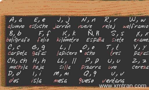 西班牙语翻译时间名词时该如何发音